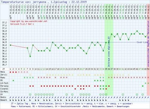 Treti graf - konecne vitazny, s // ciarkami. jupiiiiiiiiiiii...