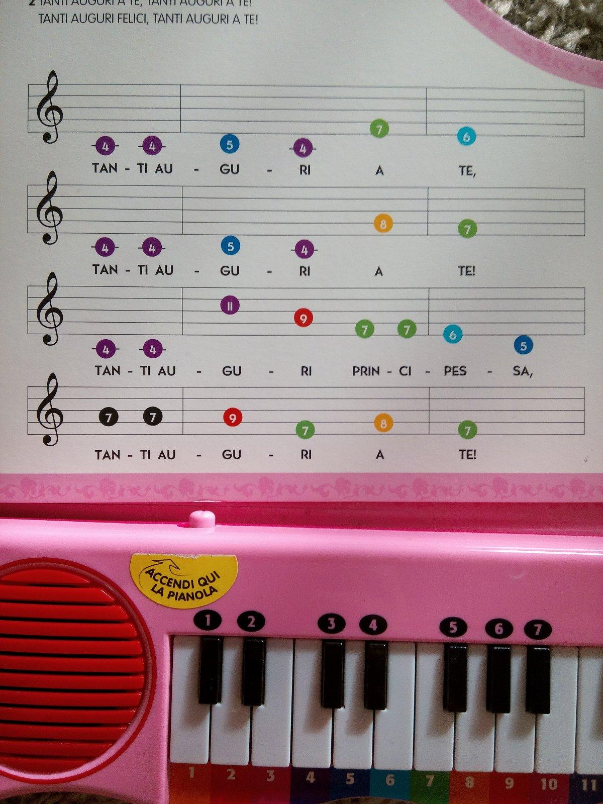 Ako sa naui hra na klavr?