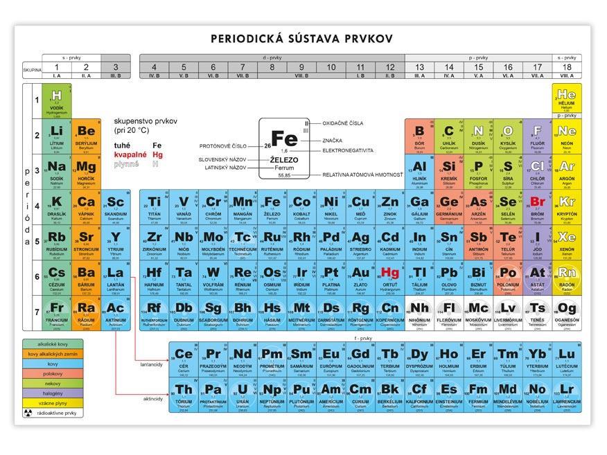 4be44d766 Tabuľka periodická sústava prvkov, - 1,50 € od predávajúcej detskytovar |  Detský bazár | ModryKonik.sk