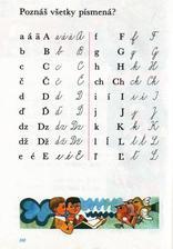 ZÁKLAD - abeceda - tlačené a písané písmo