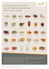 Vedeli ste? Jedna vec je dana min.trvanlivost na potravinách a druhá je reálna možnosť spotreby-neplytvaj jedlom,setri prirodu ❤